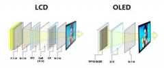 超感官全视屏 三星在智能手机屏幕发展史的又一力作