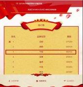 """平铝集团,荣获2019年""""中国铝型材10强""""第三名"""