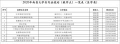 2020年江西省南昌大学医学类成人高考,考生报考须知